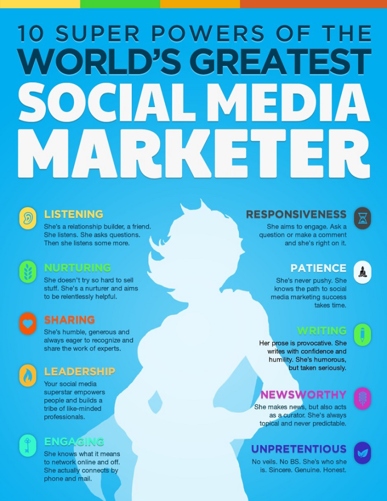 10-superpowers-of-the-worlds-greatest-social-media-marketer